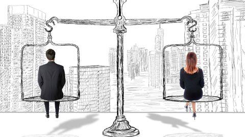 Bình đẳng về quyềngiữa người nam và người nữ